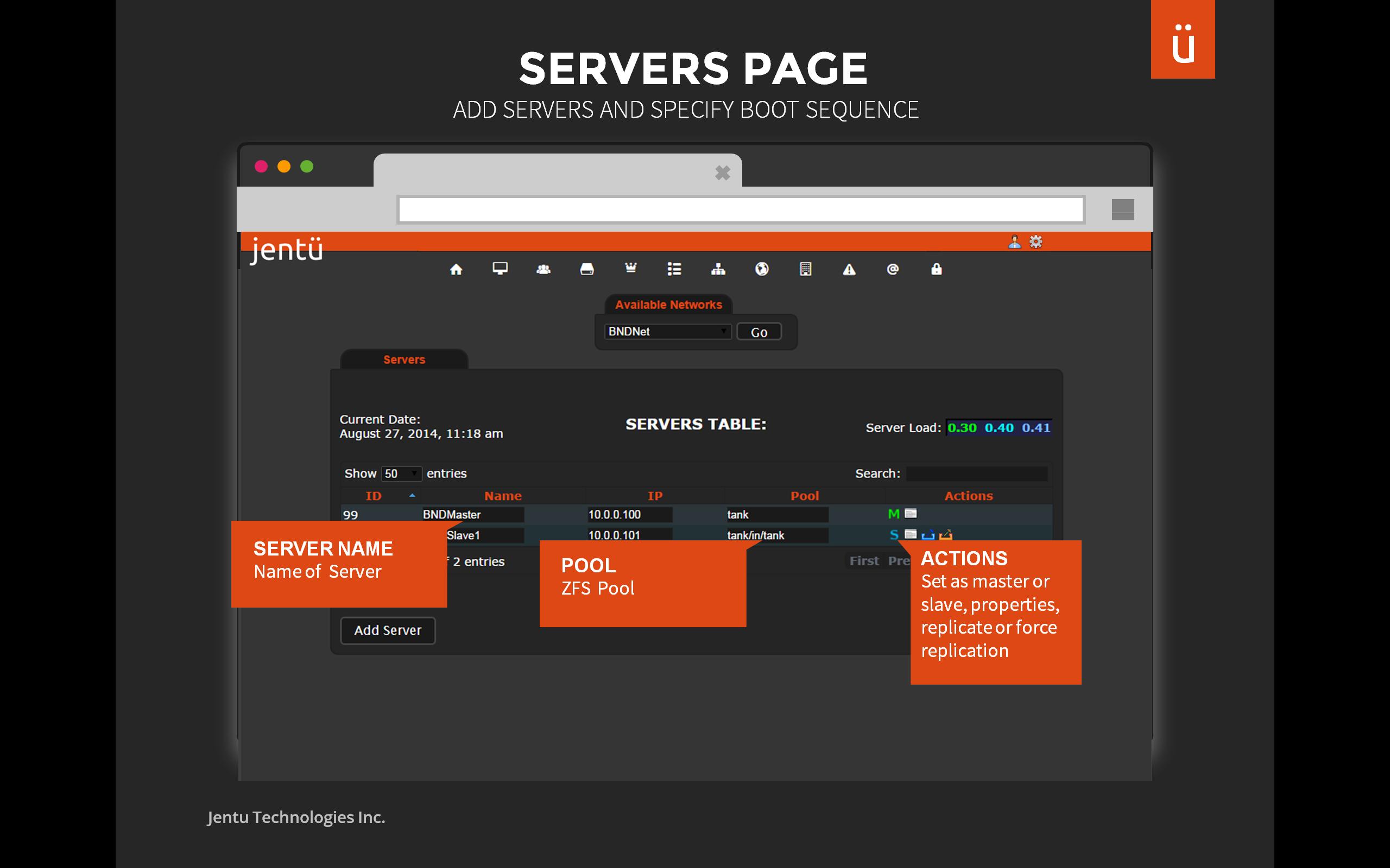 serverspage